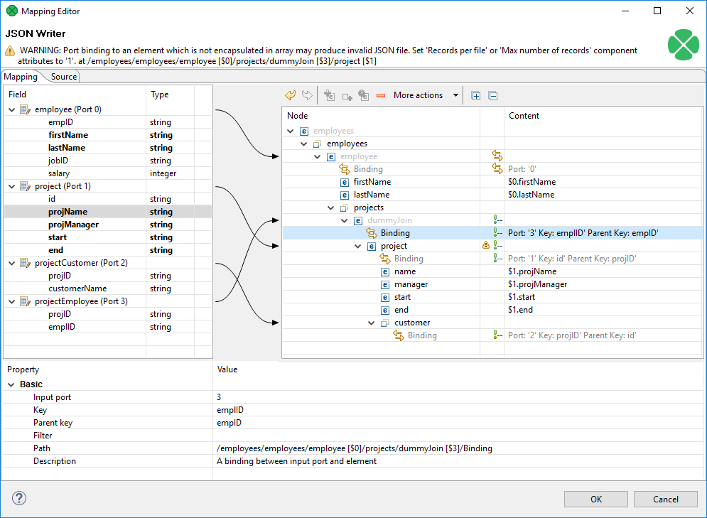 example mapping in jsonwriter employees are joined with projects they work on fields in